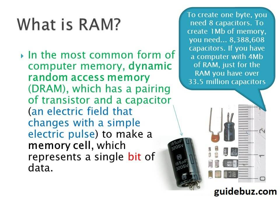What+is+RAM.jpg